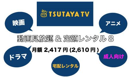 動画見放題&定額レンタル8