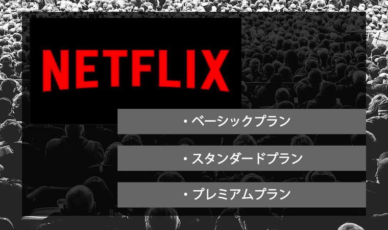 Netflix月額
