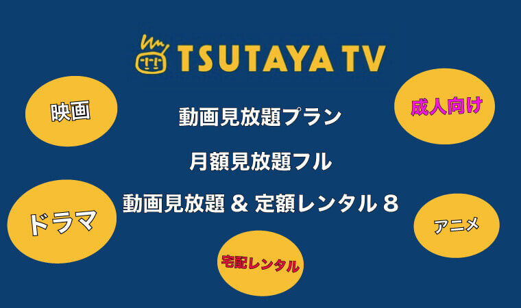 【借り放題って最高】TSUTAYA TVの料金プラン3つを徹底解説