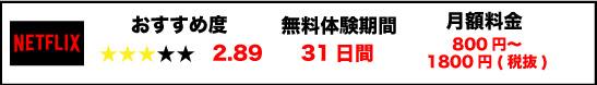 バック・トゥ・スクール 〜人生の逆転劇!?〜